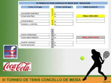 CADRO MASCULINO XI TORNEO TENIS MESIA 2018